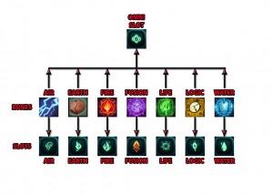 Runes_and_Slots